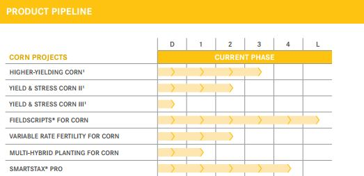 A screen grab from a Monsanto website.